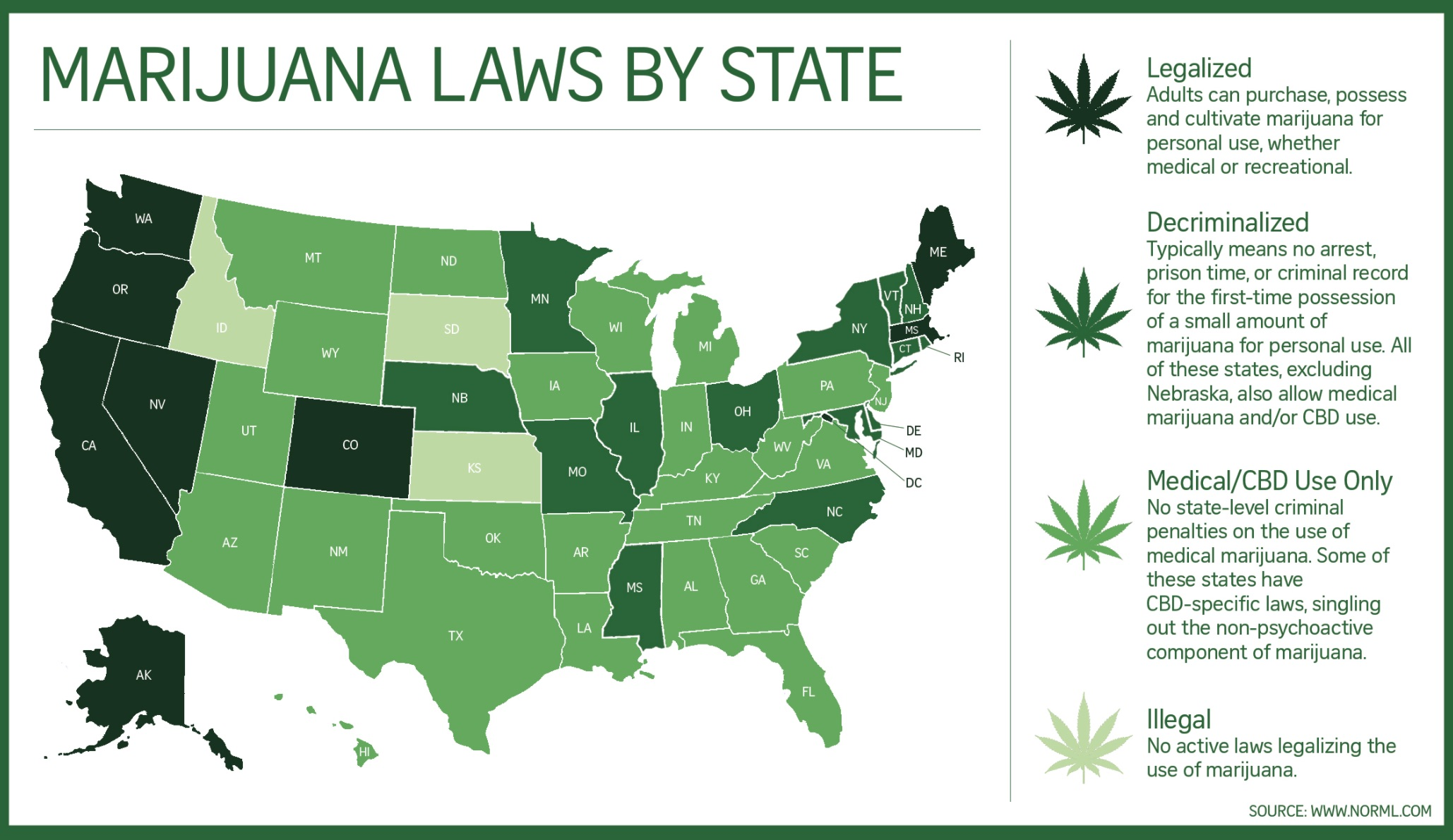 How Safe Is Recreational Marijuana?